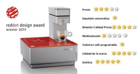 Cafetera Y1 de illy iperespresso